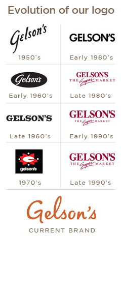 Evolution of Gelson's Logo through the years of the company