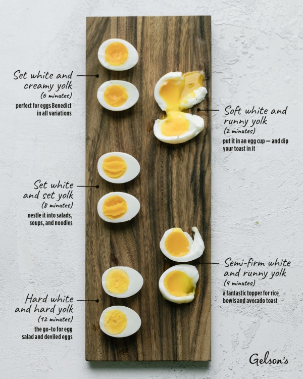 Home Cook's Guide to Boiled Eggs