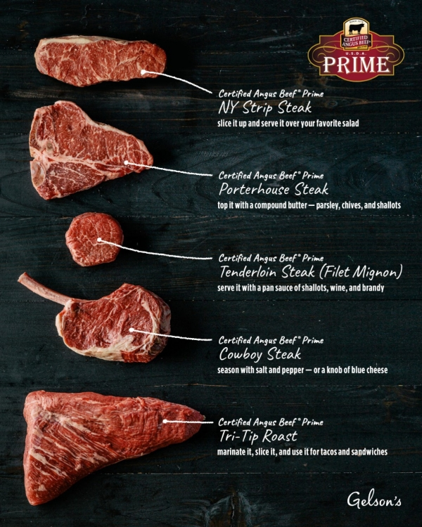 Home Cook's Guide to CAB Prime Steaks